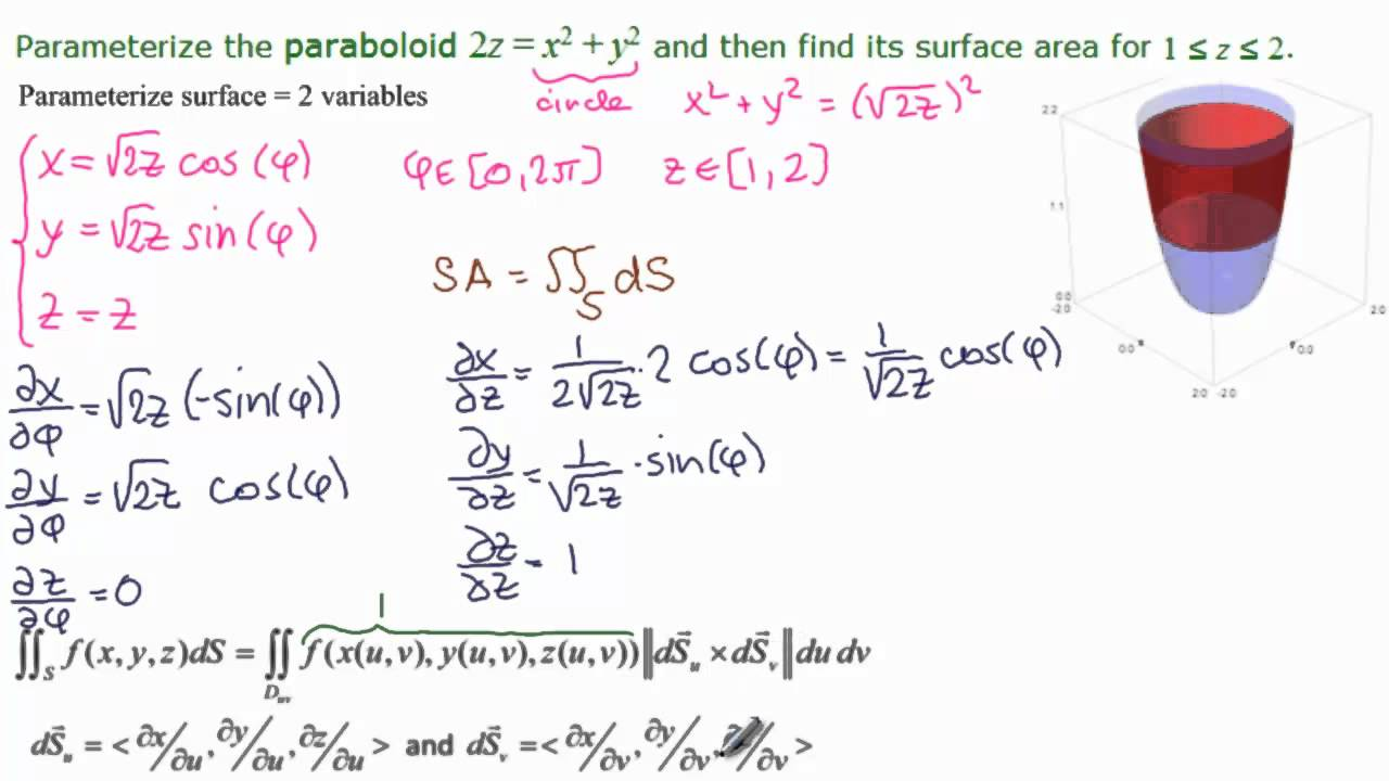 Surface Integral  Parameterized Paraboloid  Example 2