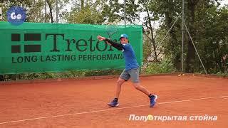 """Работа ног в теннисе. Часть 2: """"Теннисные стойки"""""""
