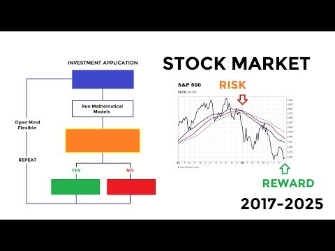 Stocks:  The Read From Probability Models