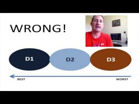 What does D1, D2, and D3 really mean?