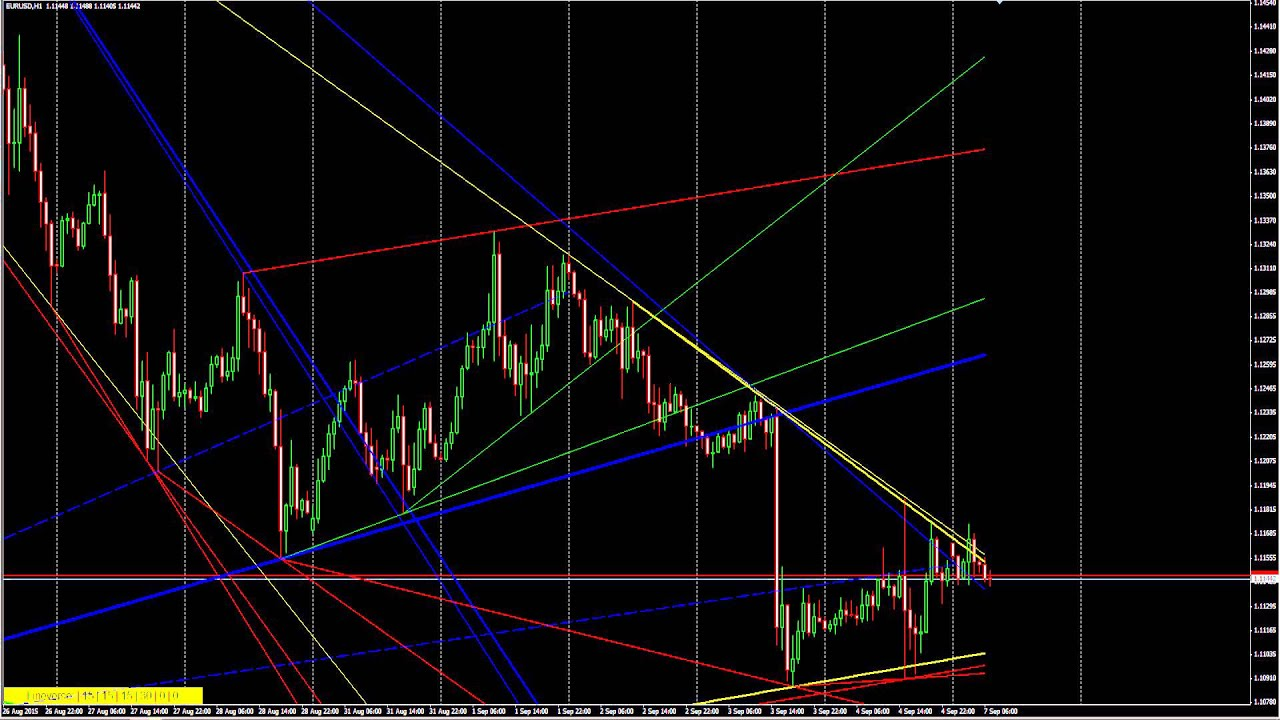 Lineverse Trendlines Indicator For Metatrader 4 Youtube