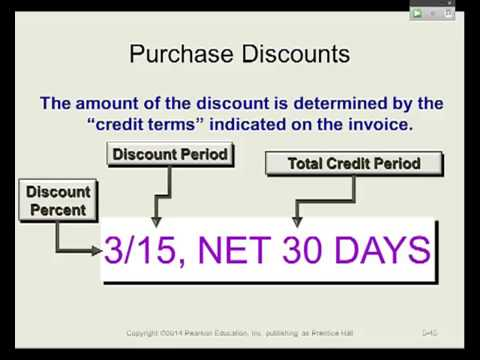 Intro to Financial Accounting: Merchandiser Financial Accounting