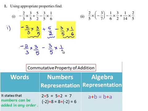 NCERT Solutions for Class 8 Maths Chapter 1 Rational Numbers Ex 1.1 ...