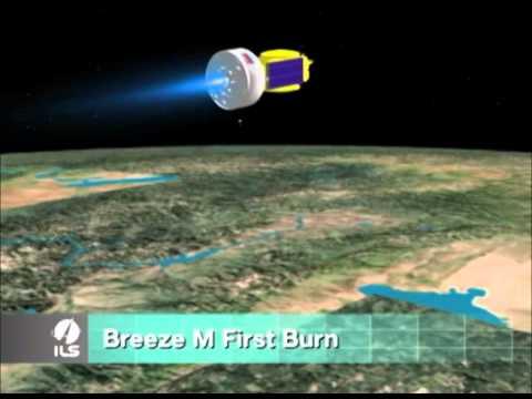 Rocket Launch Animation   KA-SAT, ILS Proton