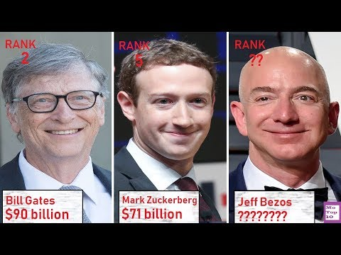 Top 10 Richest People in the World | Forbes the World's Billionaires |  2019 RANKING