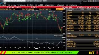 Bloomberg Training: Backtesting Technical strategies - www.fintute.com