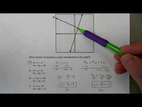 Algebra EOC Review - Category 3