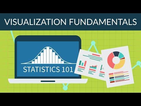 Statistics 101 - Visualization Fundamentals