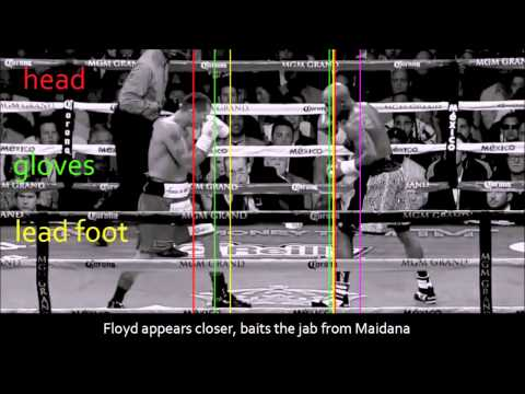Boxing For MMA,  Distance Deception