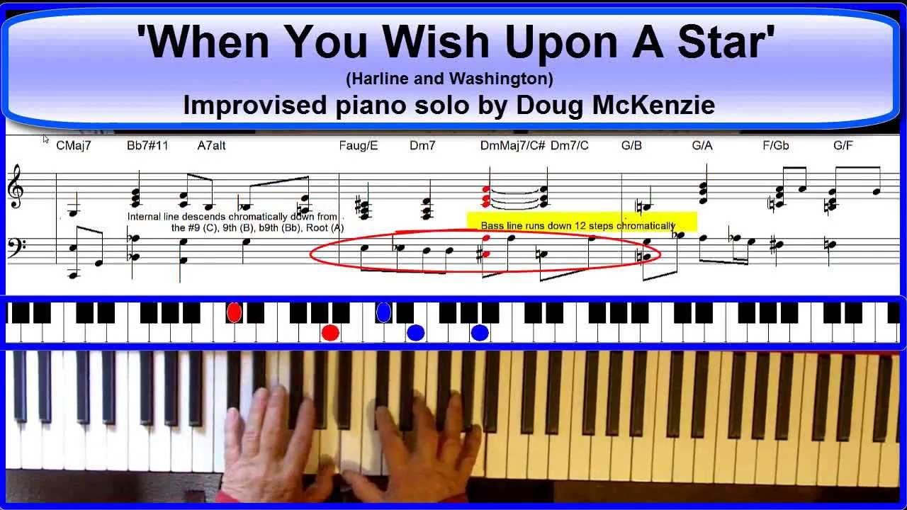 When you wish upon a star jazz piano tutorial youtube when you wish upon a star jazz piano tutorial youtube hexwebz Images