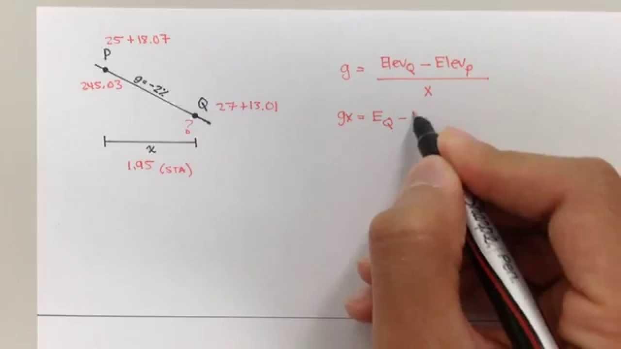 Download Advanced Geomatics: Grading Examples