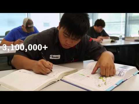 Education and Workforce Development in Tennessee