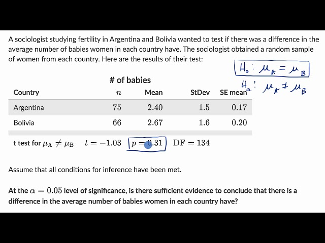 Conclusion for a two sample t test using a P value
