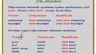 04  Имя прилагательное, степени сравнения