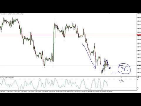 EUR/GBP Technical Analysis for May 18, 2018 by FXEmpire.com