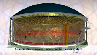 How does a biogas plant work? Wie funktioniert eine Biogasanlage? Animation