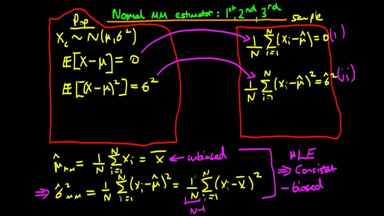 ebook magneto fluid dynamics fundamentals and