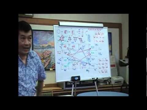 Bài Học Châm Cứu và Mạch Lý - Bài 4d