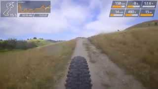 Sea Otter Classic 2015 XC Cat 3 mountain bike race full course with data