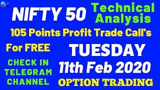 Nifty 50 Market Analysis for 11th Feb 2020 Tuesday Option Trading Strategy