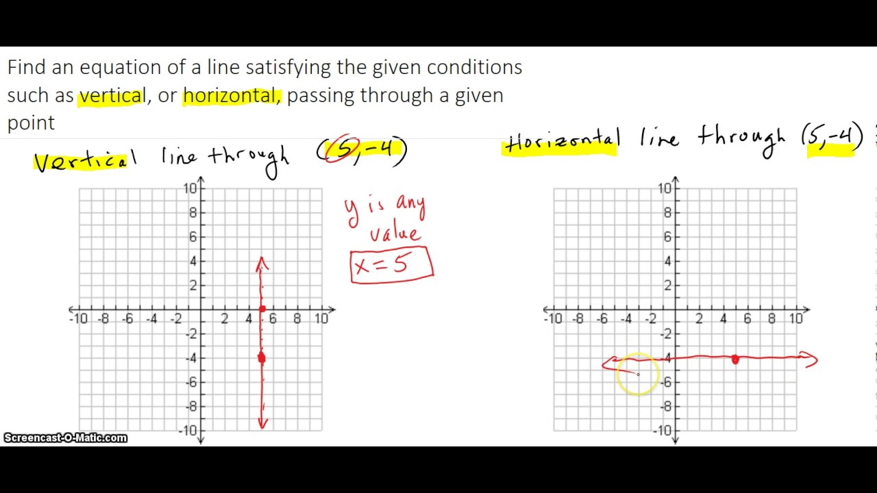 Find an equation of a line vertical or horizontal through a given find an equation of a line vertical or horizontal through a given point falaconquin