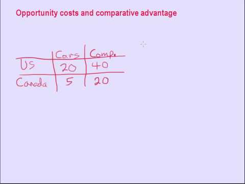 Opportunity costs and comparative advantage