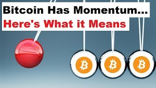 The Next Big Move in Bitcoin is Setting Up Now