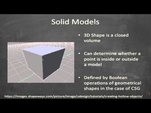 3D Printing Course Series. Episode 18 : 3D Models, Wireframe, Surface & Solid