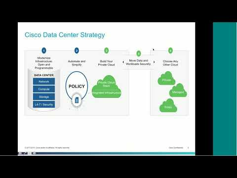 Feb2017 Architecture Fundamentals Data Center UnifiedComputingSystem