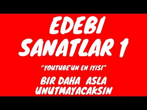 SÖZ SANATLARI  EDEBİ SANATLAR 1 (KODLAMA...