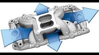 Edelbrock Total Power Packages - Edelbrock USA