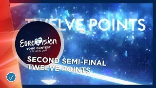 TRAILER: Douze Points / Twelve Points - Second Semi-Final - Eurovision 2019