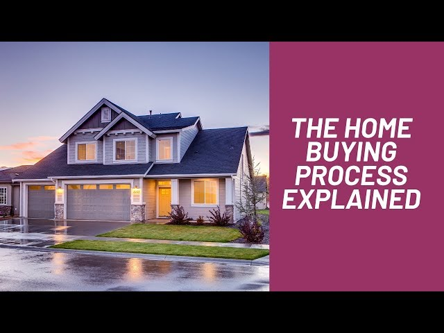The Home Buying process in Chennai explained