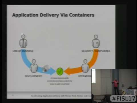 Acelerando a entrega de aplicações com Atomic Host, Docker e Cockpit
