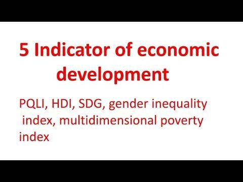 GDP# Indicatorof Economic Development# PQLI#HDI#GDI#MPI
