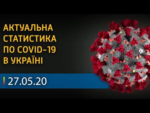 Коронавирус в Украине 27 мая (СТАТИСТИКА)   Вікна-Новини