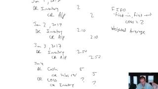Module 7, Video 1 - Iฑventory - FIFO, LIFO, Weighted Average