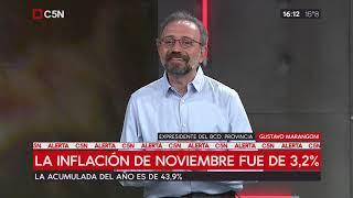 La inflación de noviembre fue de 3,2%