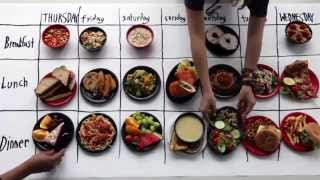 How Does Your Meal Plan Work? thumbnail