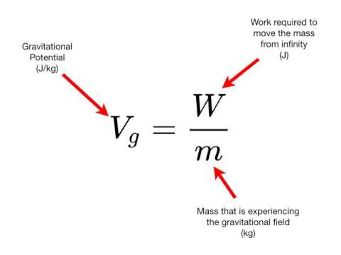 ib physics topic 2 mechanics 2_ib_physics_sl_mechanics return to ib physics sl about this subject.