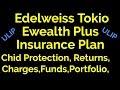 Edelweiss Tokio Wealth plus insurance plan explained