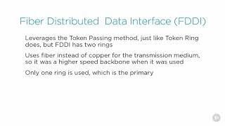 063  Fiber Distributed Data Interface