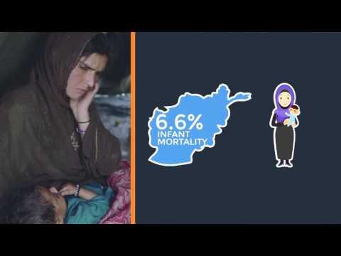 afghan dating