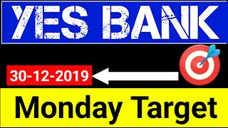 Yes Bank Monday Target । Yes bank stock news। YES bank share । YES bank latest news