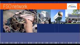 Introduction to Free Space Optical Wireless Networking or FSO