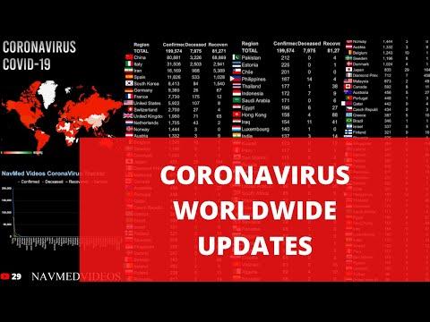 Coronavirus Latest world wide updates - Live updates, World map, Counter and Country wise data
