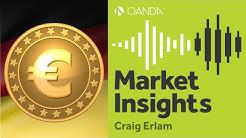 EURUSD Lifted By ZEW Surveys | OANDA MarketPulse