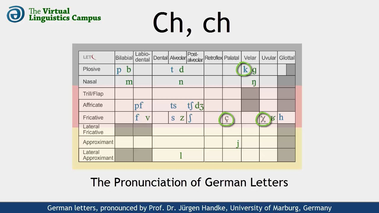 8 German words which are impossible for English native speakers to