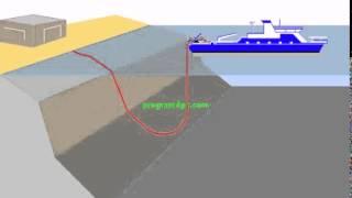 как закладывают подводный кабель(установка подводного кабеля, installation of submarine cable., 2015-01-21T21:45:03.000Z)