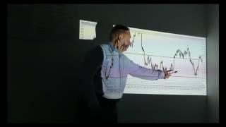 Александр Лукьянов: Первичное зарождение уровней. Лучшие точки входа